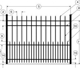 wrought-iron-fence-dallas-15